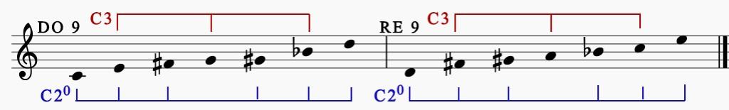 Figure 10 : Cycles C3 et C2 formés par l'accord de neuvième altérée de qualité dominante.