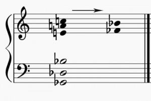 Figure 12 : Lecture harmonique exprimant les caractéristiques du mode acoustique.