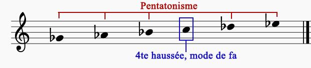 Figure 17b : Karol Szymanowski, <em>Masques</em>, op. 24 (1915-1916), « Tantris le bouffon » (no 2), mesures 22-25, pentatonisme et mode de <em>fa</em> exprimés par les notes accentuées supérieures.