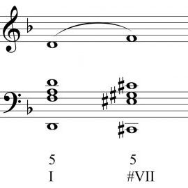 Exemple 3 : Hans Zimmer, <em>The Dark Knight Rises</em>, harmonisation du motif de Batman sur I-#VII. Transcription personnelle à partir du film, 01:47:30-01:47:38.