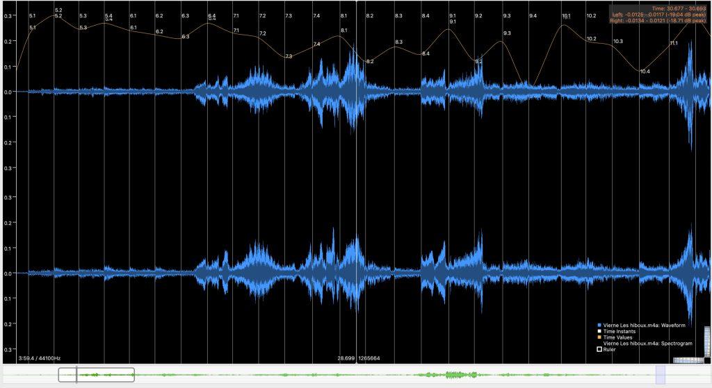 Figure3: La représentation graphique des nuances et du tempo dans Sonic Visualiser (mes.1-4).