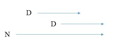 Figure 3: Possible and impossible stretto dispositions. a) Possible stretto dispositions.