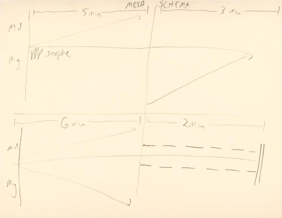 Figure 7: Schéma graphique pour fins d'interprétation de <em>Mesa</em>, préparé par Jonathan Goldman et Ofer Pelz à l'automne2016.