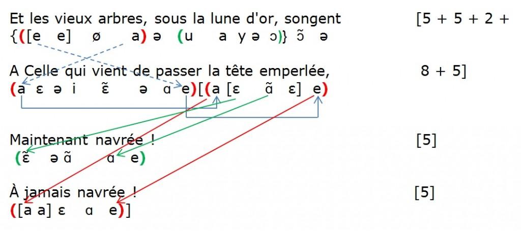 """Figure 6: Debussy """"De rêve"""" excerpt."""