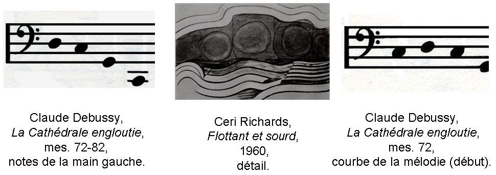 Figure 21 : Ceri Richards, <em>La cathédrale engloutie (flottant et sourd)</em>, 1960. Courbes mélodiques et picturales.
