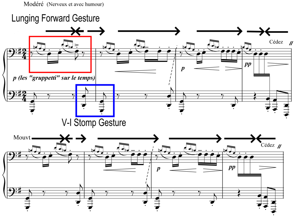 "Figure 2: ""Minstrels,"" bars 1-8, back arrow indicating a retardando, forward arrow indicating an accelerando, slant broken line indicating dislocation of hands as heard in the piano roll."