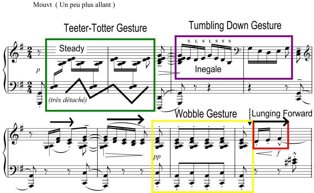 "Figure 3: ""Minstrels,"" bars 9-16. 'S' and 'L' mark the inégale and the downward squiggly arrow indicates an interruption achieved through the following, sudden accelerando."