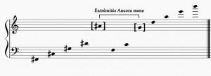 Figure 28a : Karol Szymanowski, <em>Masques</em>, op. 24 (1915-1916), « Tantris le bouffon » (n<sup>o</sup> 2), mes. 47-49, les notes <em>sol</em> et <em>la</em> dièse figurent aux extrémités de l'espace musical.