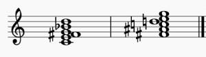 Figure4: Accords sur <em>do</em> et <em>fa♯</em>, impliqués au sein du mode acoustique.