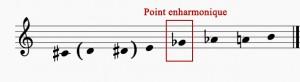 Figure 39 : Gamme obtenue, pouvant être rattachée au mode de <em>mi</em> et au mode de <em>la</em>.