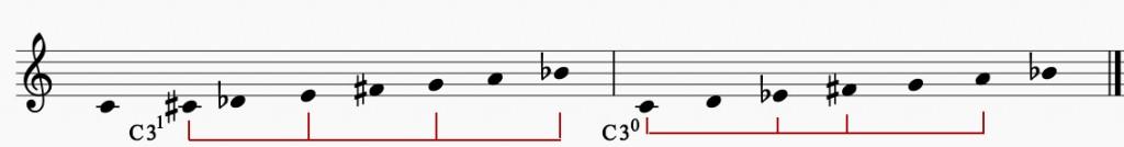 Figure5: Génération de deux collections octotoniques par modification de la tierce du mode acoustique.