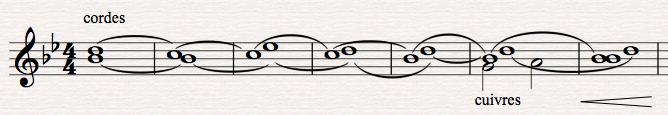 Figure7: Harry Gregson-Williams, <em>Total Recall</em>, scène de poursuite en voiture, premier motif de nappes de cordes dans l'aigu et motif ascendant aux cuivres. Transcription personnelle à partir du film (00:52:49-00:53:00).