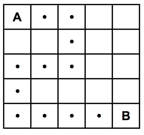 Figure1c: Trois grilles illustrant différentes trajectoires entre A et B.