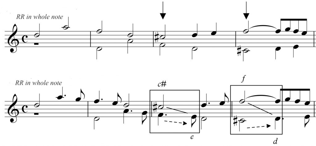 Figure 5: Avoiding dissonance in the <em>stretto</em> combinations of the dotted subject.