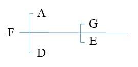 Figure 8: The inversion.